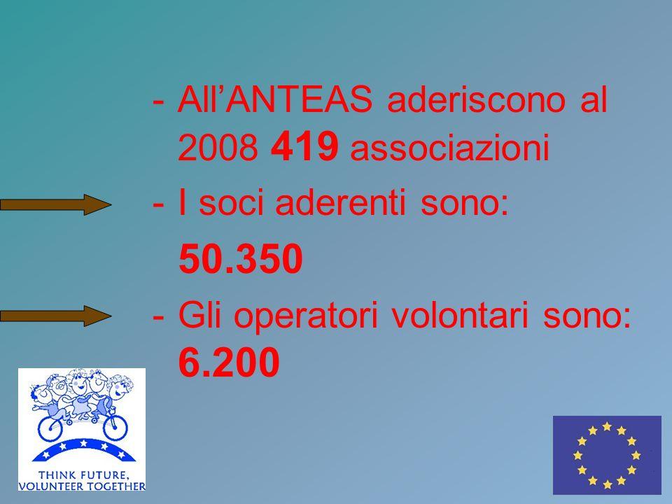 -AllANTEAS aderiscono al 2008 419 associazioni -I soci aderenti sono: 50.350 -Gli operatori volontari sono: 6.200