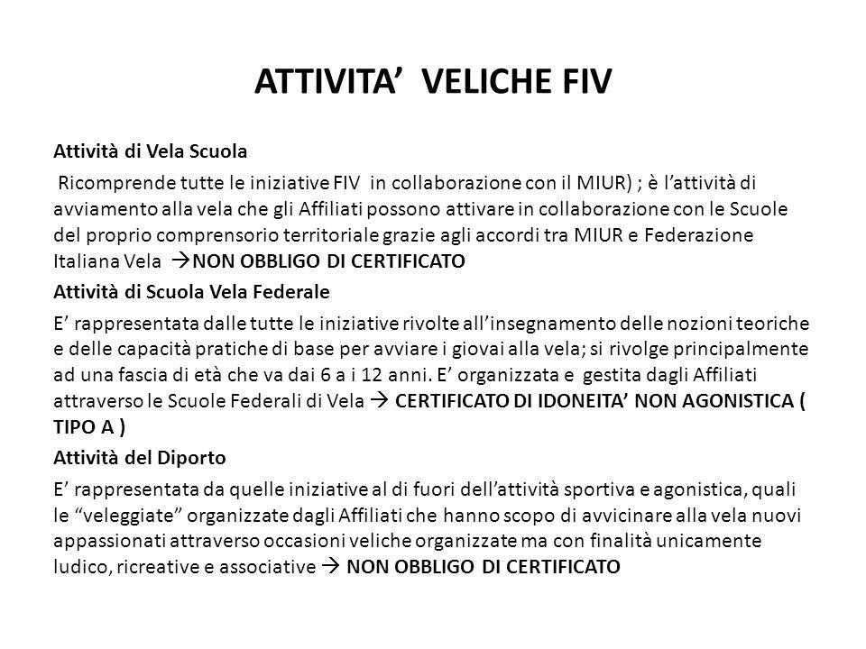 ATTIVITA VELICHE FIV Attività di Vela Scuola Ricomprende tutte le iniziative FIV in collaborazione con il MIUR) ; è lattività di avviamento alla vela