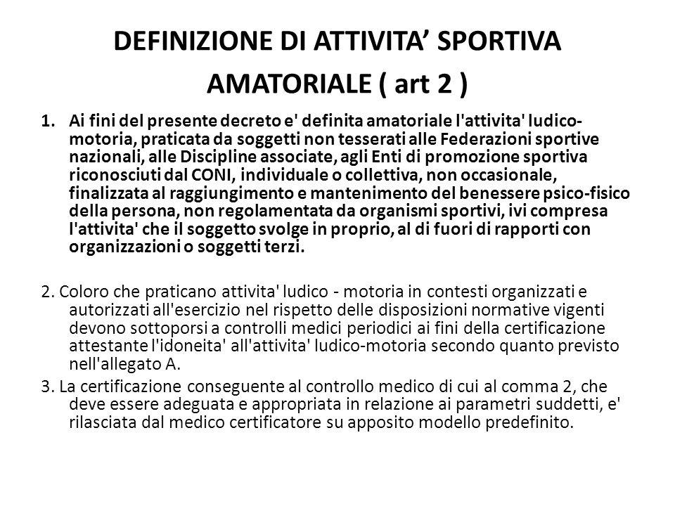 DEFINIZIONE DI ATTIVITA SPORTIVA AMATORIALE ( art 2 ) 1.Ai fini del presente decreto e' definita amatoriale l'attivita' ludico- motoria, praticata da