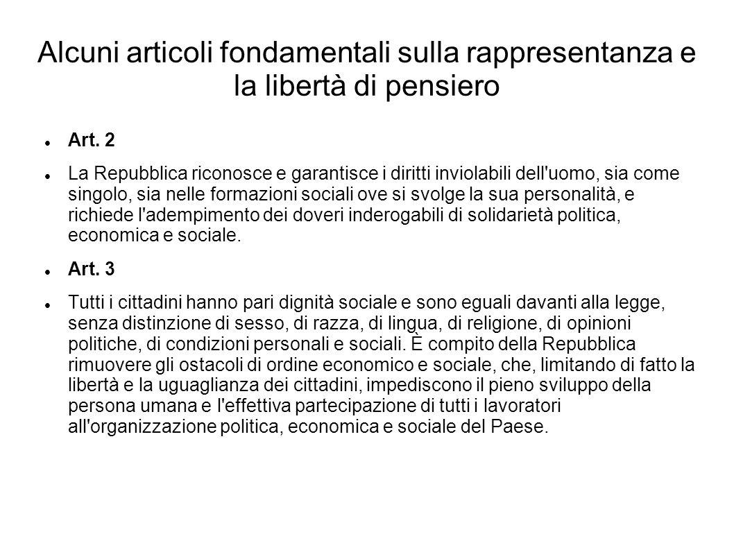 Alcuni articoli fondamentali sulla rappresentanza e la libertà di pensiero Art. 2 La Repubblica riconosce e garantisce i diritti inviolabili dell'uomo
