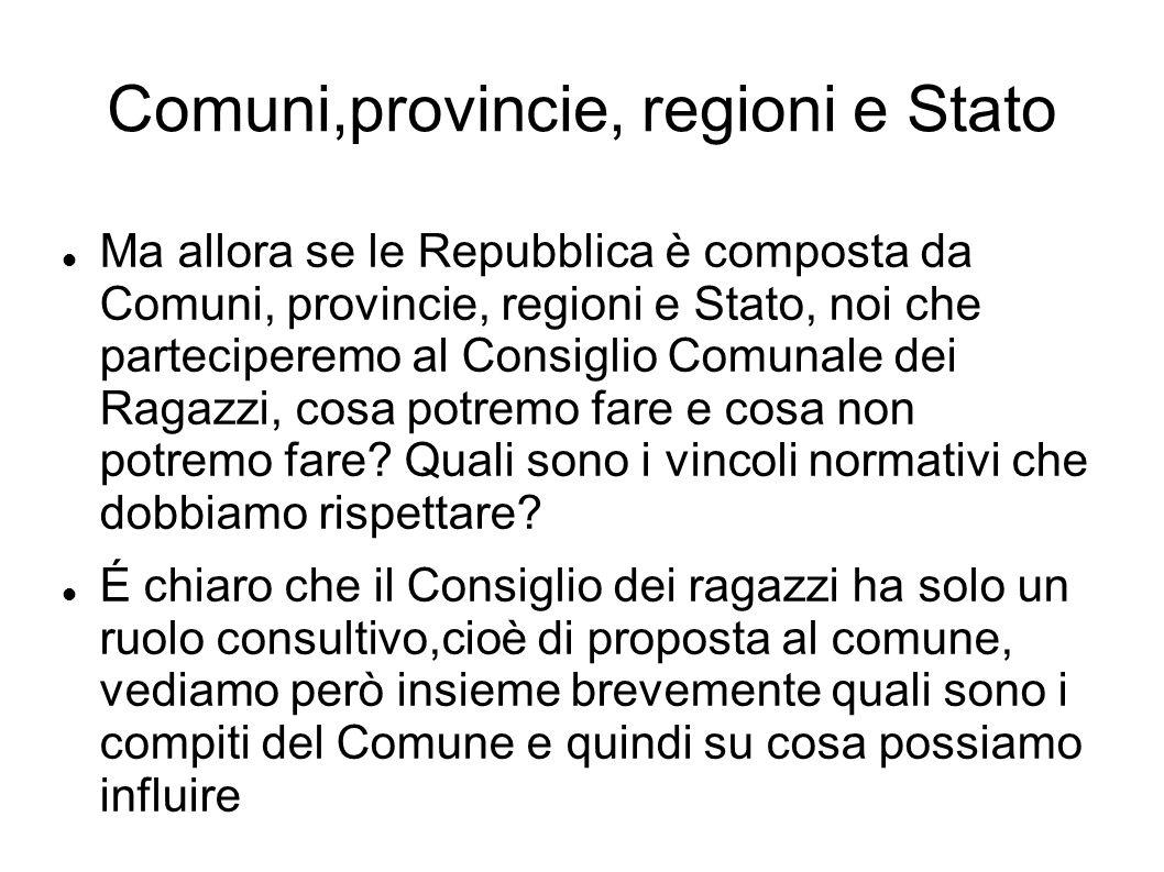 Comuni,provincie, regioni e Stato Ma allora se le Repubblica è composta da Comuni, provincie, regioni e Stato, noi che parteciperemo al Consiglio Comu