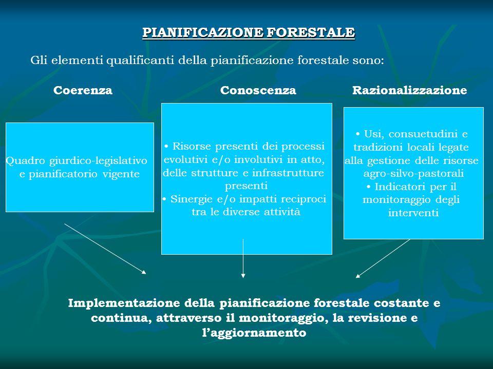 PIANIFICAZIONE FORESTALE Gli elementi qualificanti della pianificazione forestale sono: Quadro giurdico-legislativo e pianificatorio vigente CoerenzaC