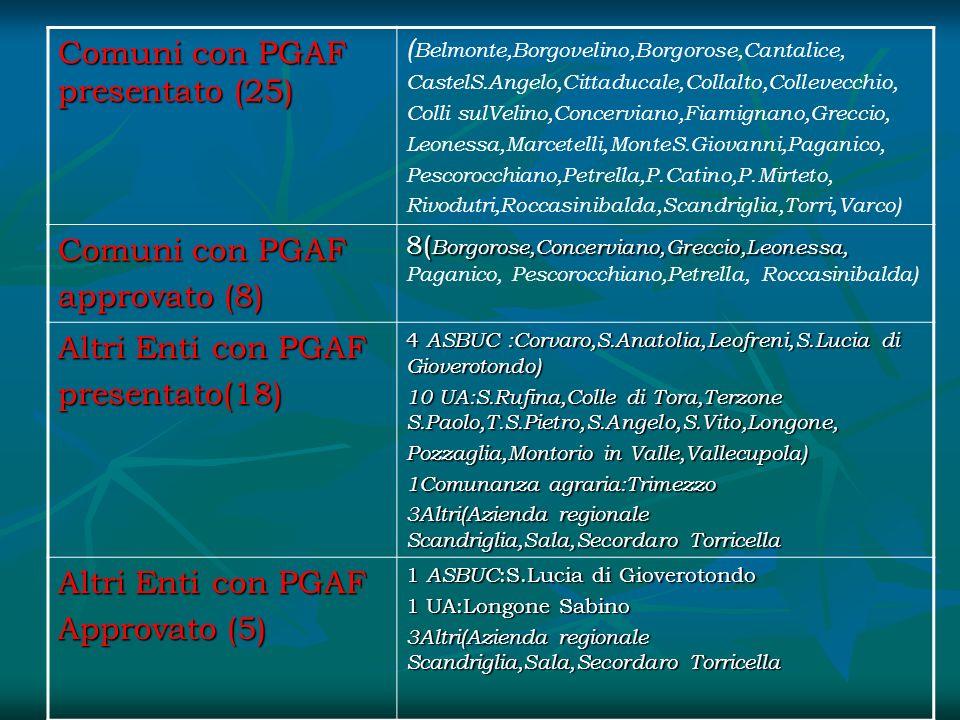 Comuni con PGAF presentato (25) ( Belmonte,Borgovelino,Borgorose,Cantalice, CastelS.Angelo,Cittaducale,Collalto,Collevecchio, Colli sulVelino,Concervi