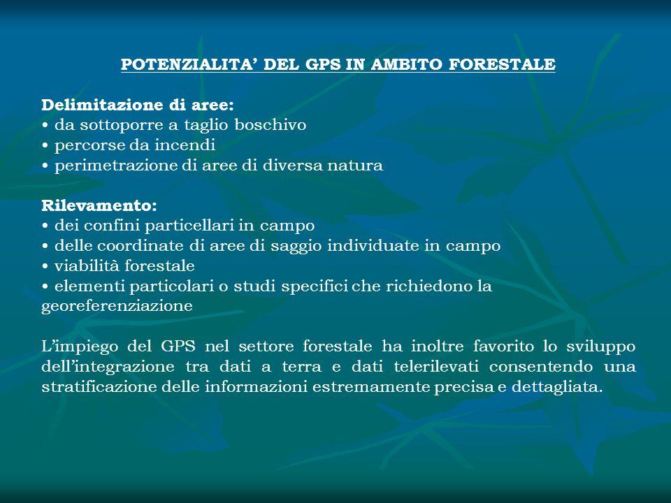 POTENZIALITA DEL GPS IN AMBITO FORESTALE Delimitazione di aree: da sottoporre a taglio boschivo percorse da incendi perimetrazione di aree di diversa