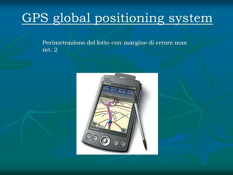 GPS global positioning system Perimetrazione del lotto con margine di errore max mt. 2