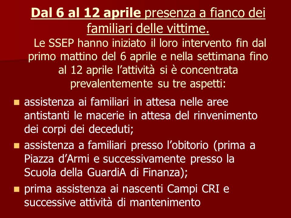 Dal 6 al 12 aprile presenza a fianco dei familiari delle vittime.