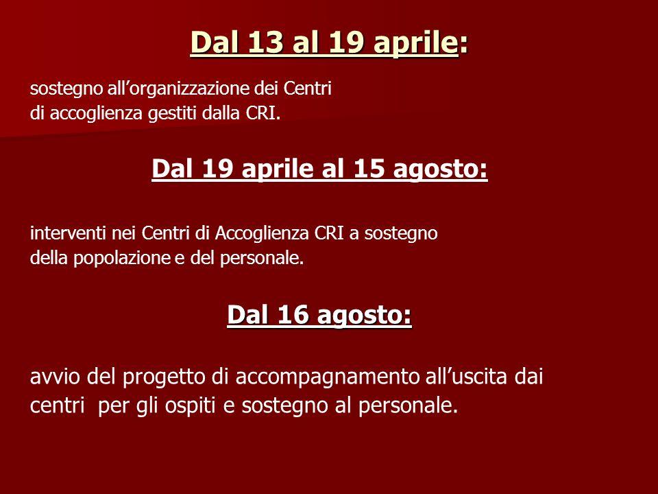 Dal 13 al 19 aprile: sostegno allorganizzazione dei Centri di accoglienza gestiti dalla CRI.