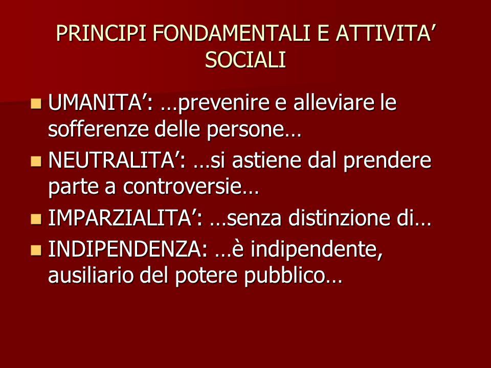 SOFFERENZA DELLA PERSONA Fisica Fisica Sociale Sociale Psicologica Psicologica