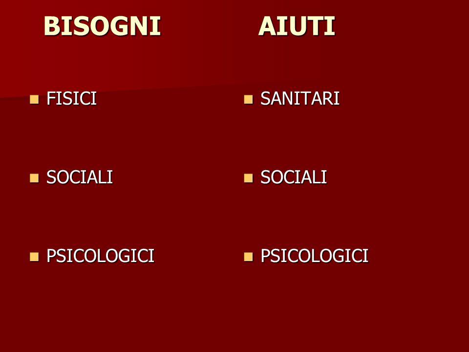 BISOGNI AIUTI BISOGNI AIUTI FISICI FISICI SOCIALI SOCIALI PSICOLOGICI PSICOLOGICI SANITARI SANITARI SOCIALI SOCIALI PSICOLOGICI PSICOLOGICI