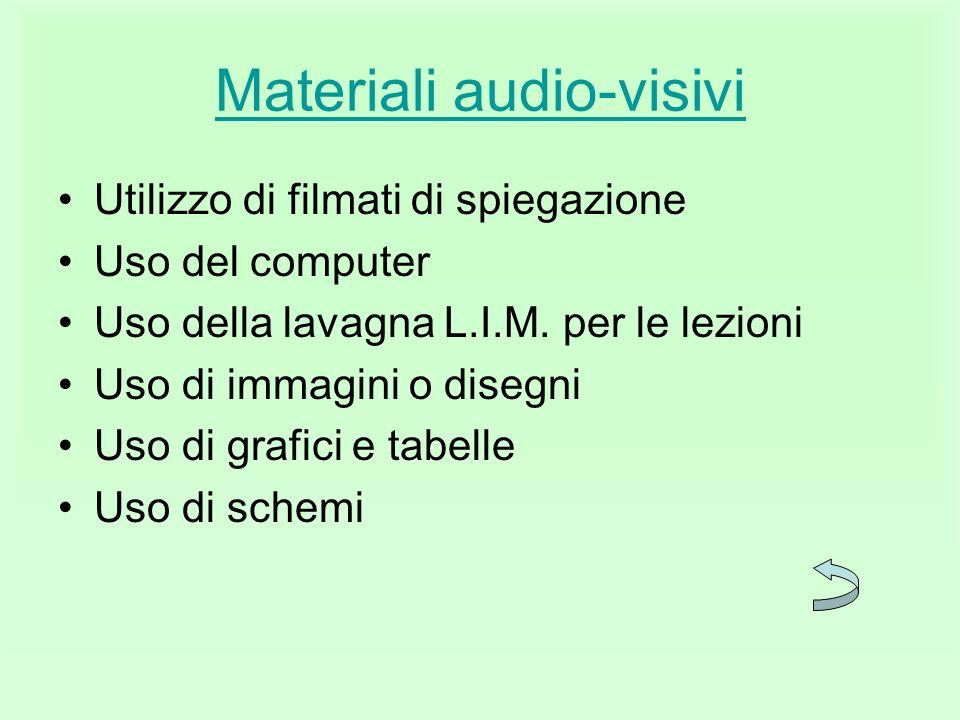 Materiali audio-visivi Utilizzo di filmati di spiegazione Uso del computer Uso della lavagna L.I.M. per le lezioni Uso di immagini o disegni Uso di gr
