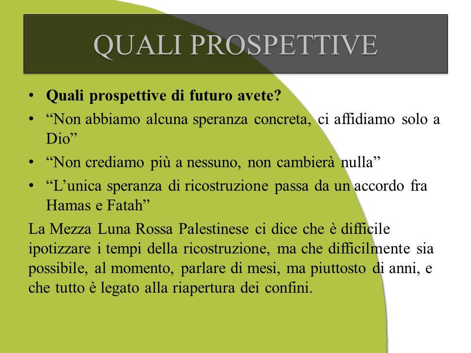 Quali prospettive di futuro avete.