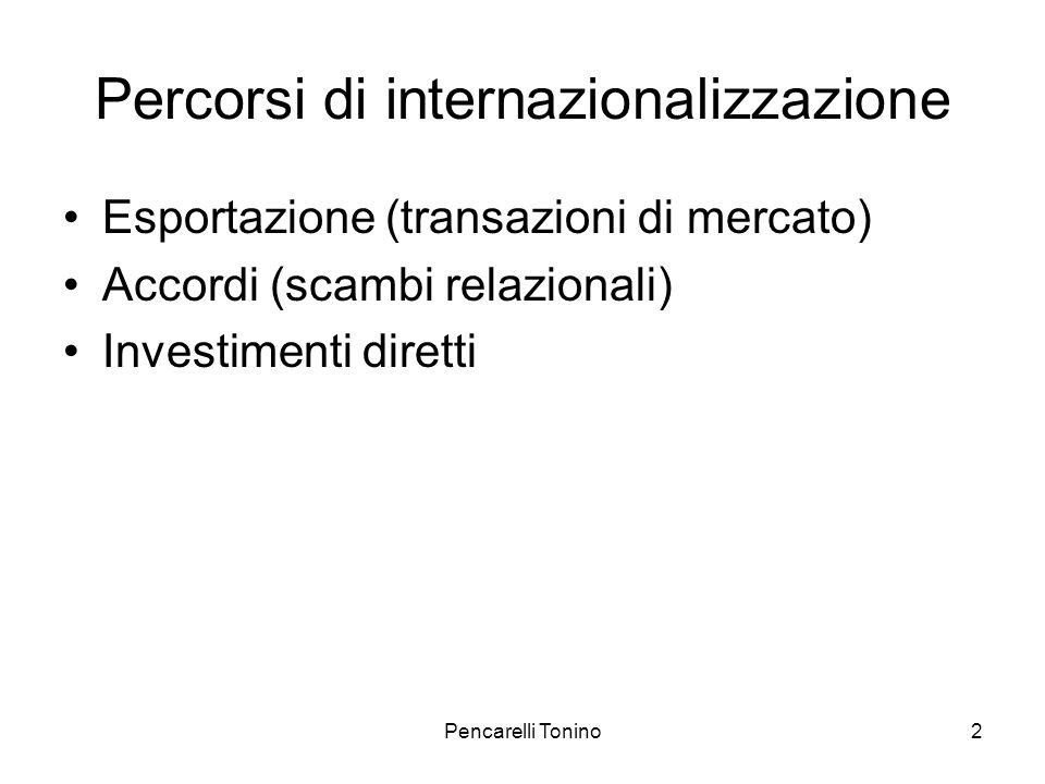 Pencarelli Tonino2 Percorsi di internazionalizzazione Esportazione (transazioni di mercato) Accordi (scambi relazionali) Investimenti diretti