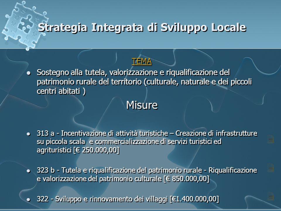 Fine presentazione Grazie Fine presentazione Grazie Strategia Integrata di Sviluppo Locale