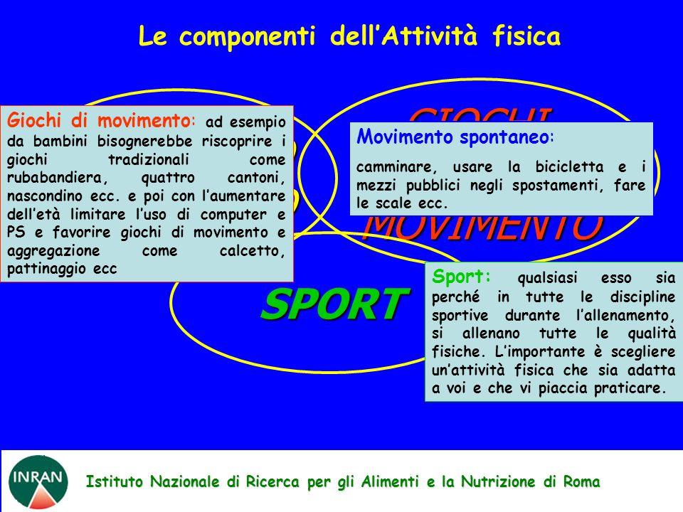 Istituto Nazionale di Ricerca per gli Alimenti e la Nutrizione di Roma MOVIMENTOSPONTANEO GIOCHIDIMOVIMENTO SPORT Movimento spontaneo: camminare, usar