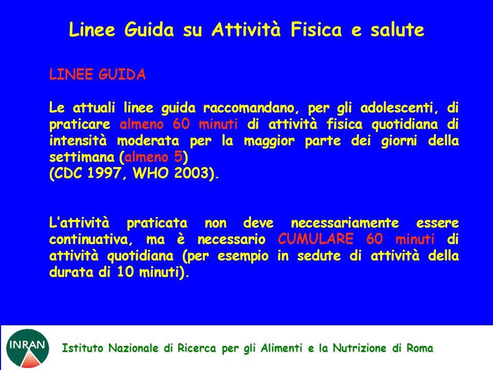 Istituto Nazionale di Ricerca per gli Alimenti e la Nutrizione di Roma Linee Guida su Attività Fisica e salute LINEE GUIDA Le attuali linee guida racc