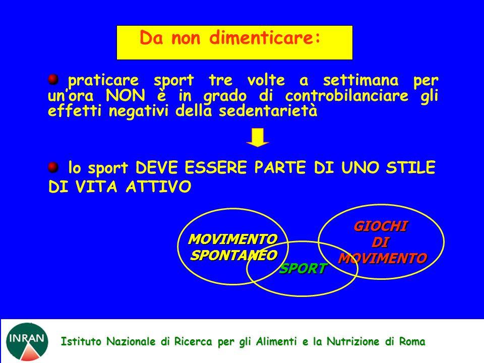 Istituto Nazionale di Ricerca per gli Alimenti e la Nutrizione di Roma Da non dimenticare: praticare sport tre volte a settimana per unora NON è in gr