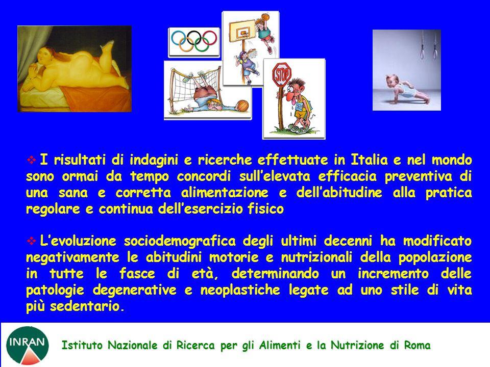 Istituto Nazionale di Ricerca per gli Alimenti e la Nutrizione di Roma Levoluzione sociodemografica degli ultimi decenni ha modificato negativamente l