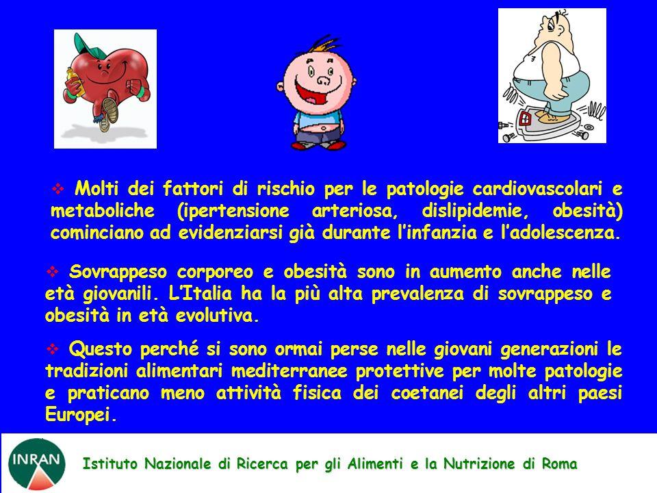 Istituto Nazionale di Ricerca per gli Alimenti e la Nutrizione di Roma Questo perché si sono ormai perse nelle giovani generazioni le tradizioni alime