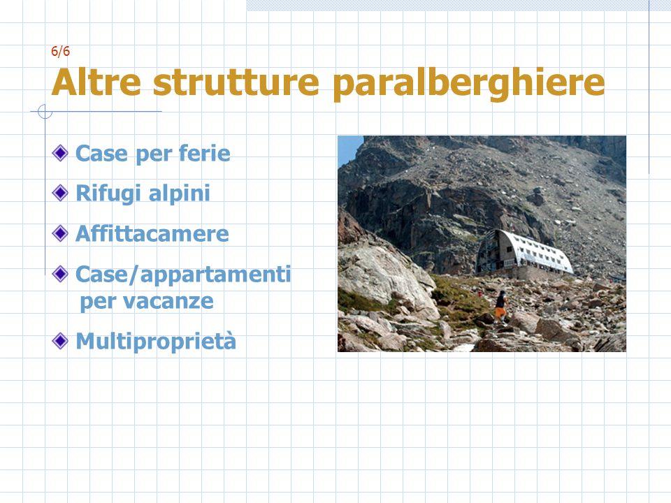 6/6 Altre strutture paralberghiere Case per ferie Rifugi alpini Affittacamere Case/appartamenti per vacanze Multiproprietà