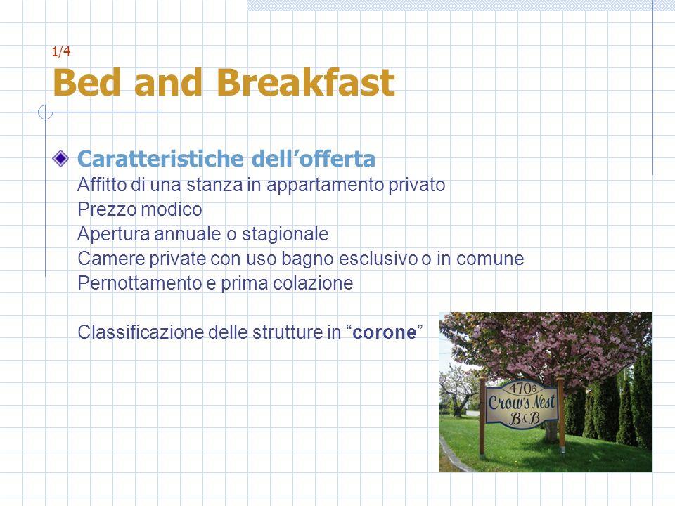 1/4 Bed and Breakfast Caratteristiche dellofferta Affitto di una stanza in appartamento privato Prezzo modico Apertura annuale o stagionale Camere pri