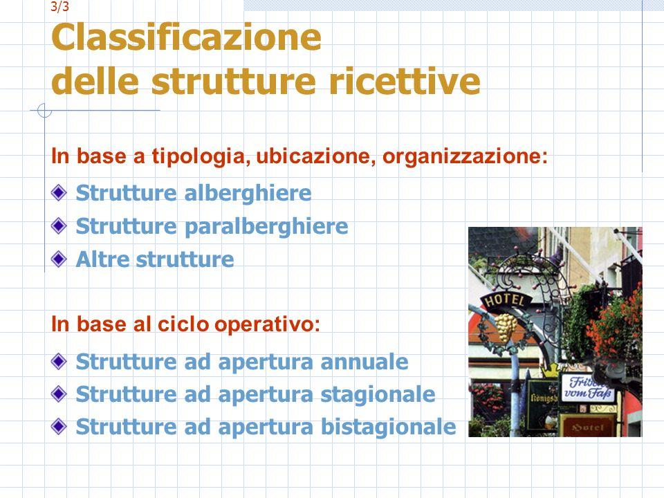 Lezione 10Le strutture alberghiere MODULO 2. Lospitalità