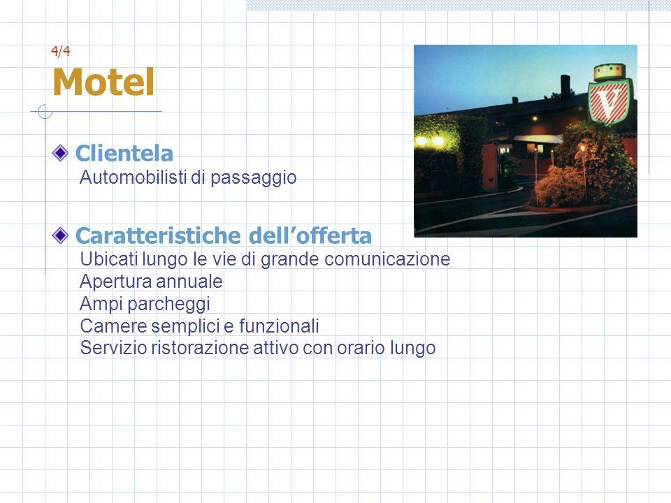4/4 Motel Clientela Automobilisti di passaggio Caratteristiche dellofferta Ubicati lungo le vie di grande comunicazione Apertura annuale Ampi parchegg