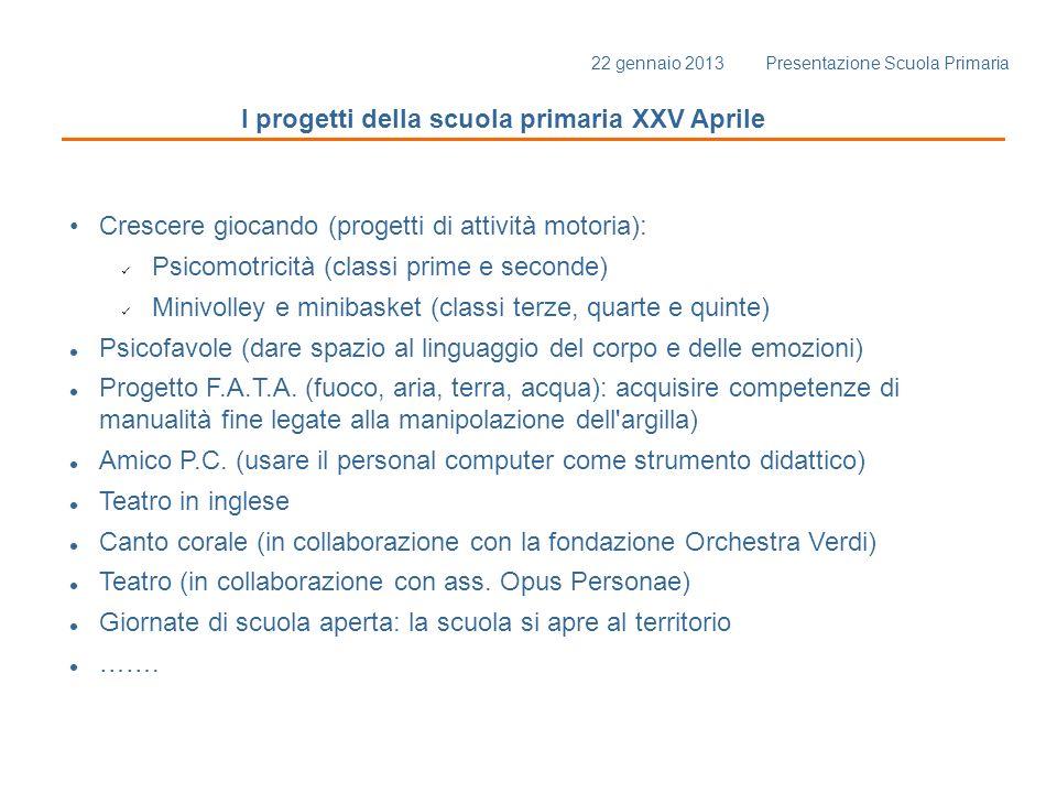 I progetti della scuola primaria XXV Aprile Crescere giocando (progetti di attività motoria): Psicomotricità (classi prime e seconde) Minivolley e min