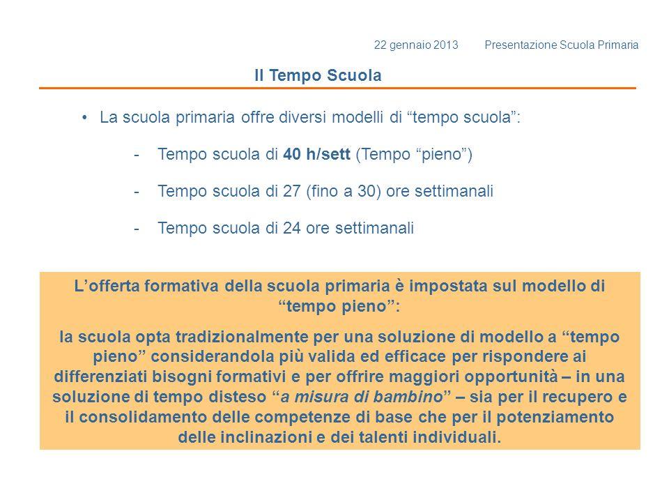 La scuola primaria offre diversi modelli di tempo scuola: -Tempo scuola di 40 h/sett (Tempo pieno) -Tempo scuola di 27 (fino a 30) ore settimanali -Te
