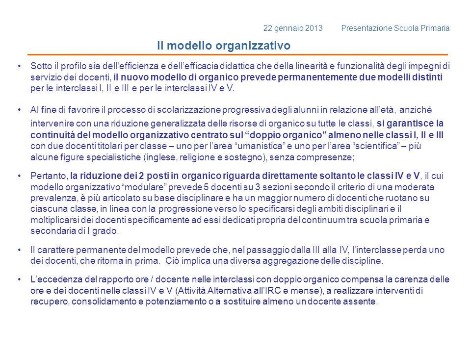 Il modello organizzativo Sotto il profilo sia dellefficienza e dellefficacia didattica che della linearità e funzionalità degli impegni di servizio de