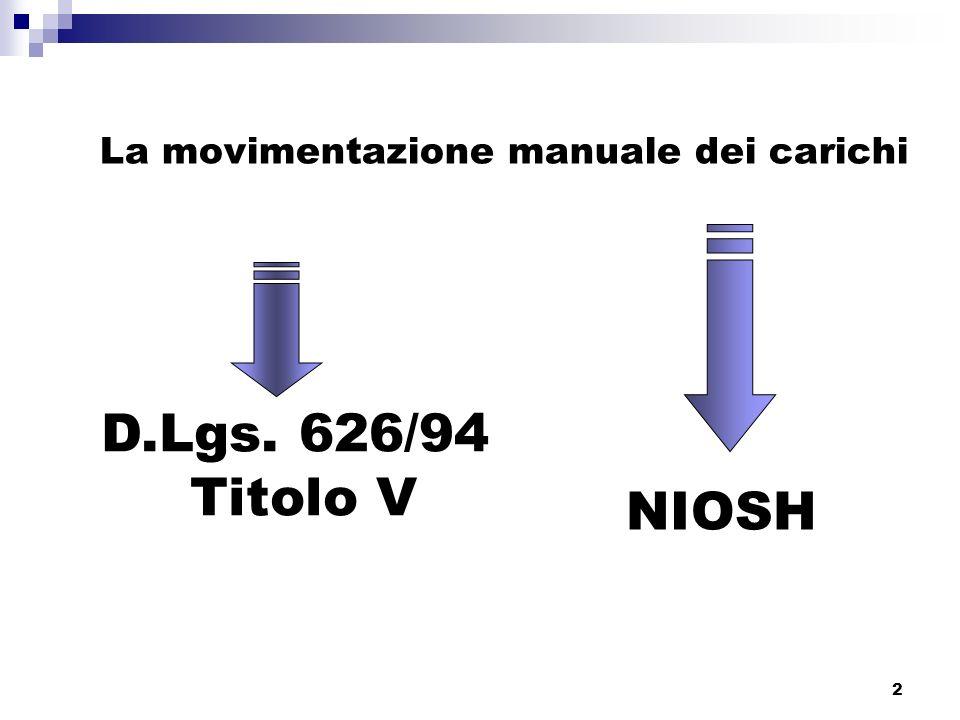 2 NIOSH D.Lgs. 626/94 Titolo V