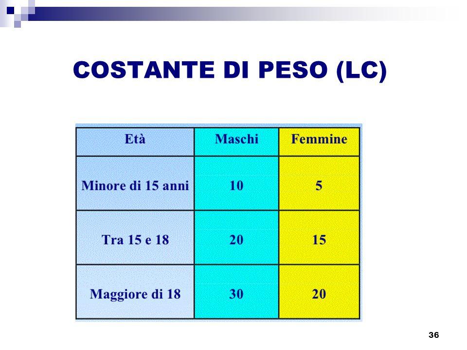 36 COSTANTE DI PESO (LC)