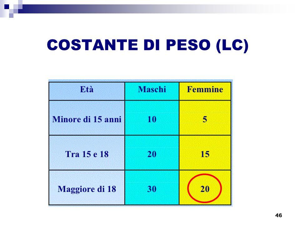 46 COSTANTE DI PESO (LC)