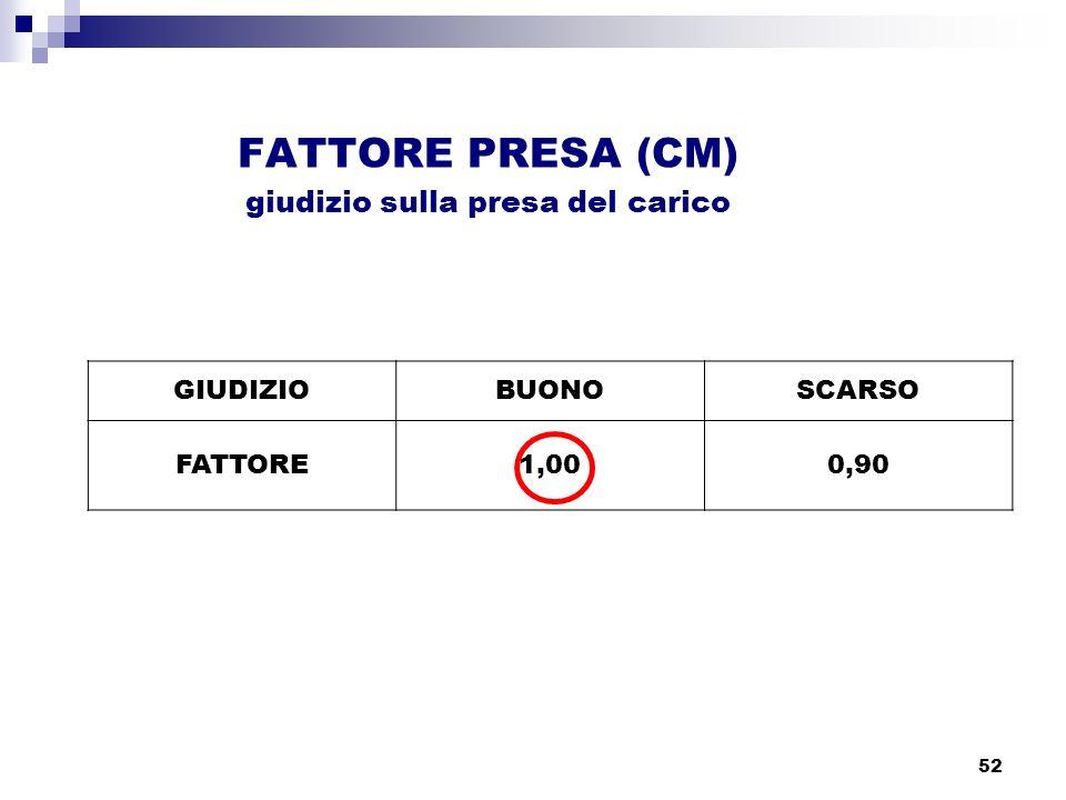 52 FATTORE PRESA (CM) giudizio sulla presa del carico GIUDIZIOBUONOSCARSO FATTORE1,000,90