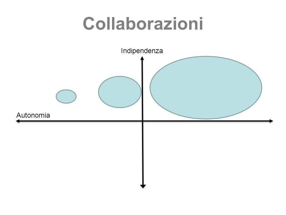 Collaborazioni Indipendenza Autonomia