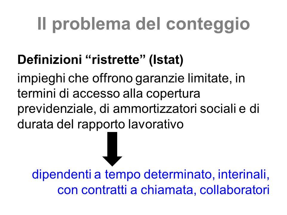 Il problema del conteggio Definizioni ristrette (Istat) impieghi che offrono garanzie limitate, in termini di accesso alla copertura previdenziale, di