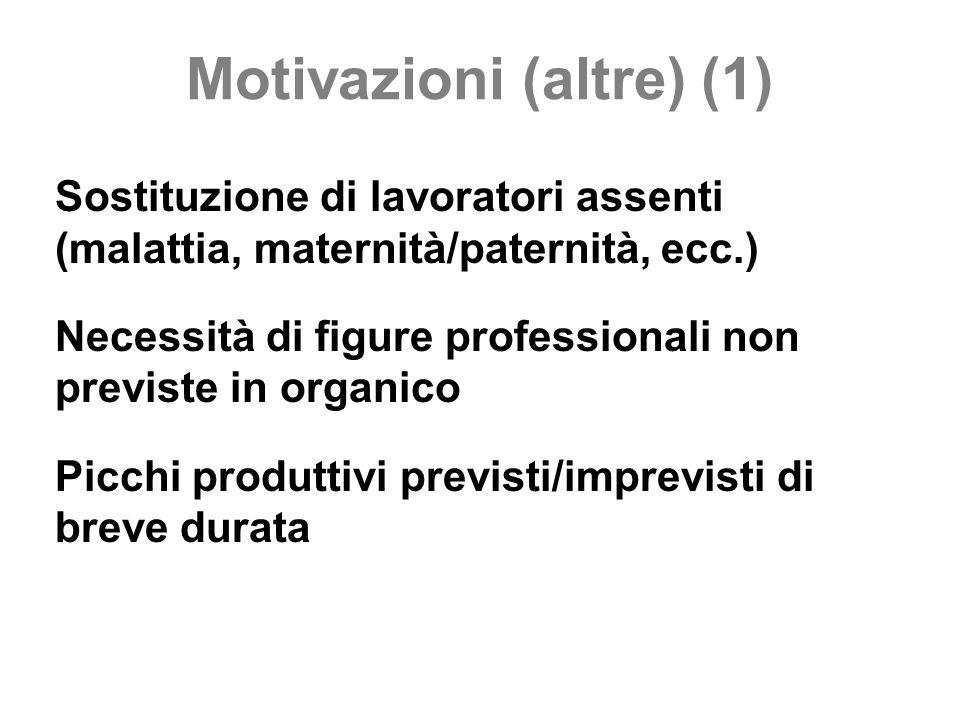 Motivazioni (altre) (1) Sostituzione di lavoratori assenti (malattia, maternità/paternità, ecc.) Necessità di figure professionali non previste in organico Picchi produttivi previsti/imprevisti di breve durata