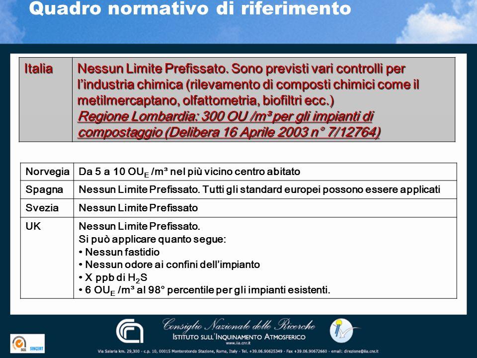 Quadro normativo di riferimento NorvegiaDa 5 a 10 OU E /m³ nel più vicino centro abitato SpagnaNessun Limite Prefissato. Tutti gli standard europei po