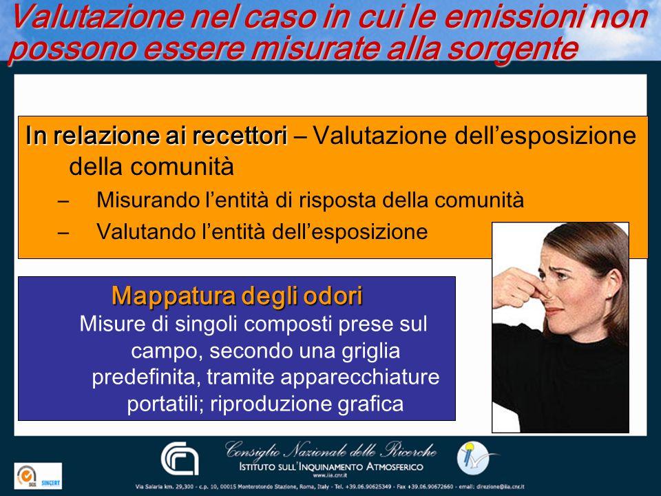 Valutazione nel caso in cui le emissioni non possono essere misurate alla sorgente In relazione ai recettori In relazione ai recettori – Valutazione d