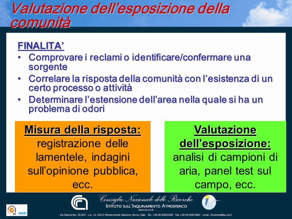 Valutazione dellesposizione della comunità FINALITA Comprovare i reclami o identificare/confermare una sorgenteComprovare i reclami o identificare/con