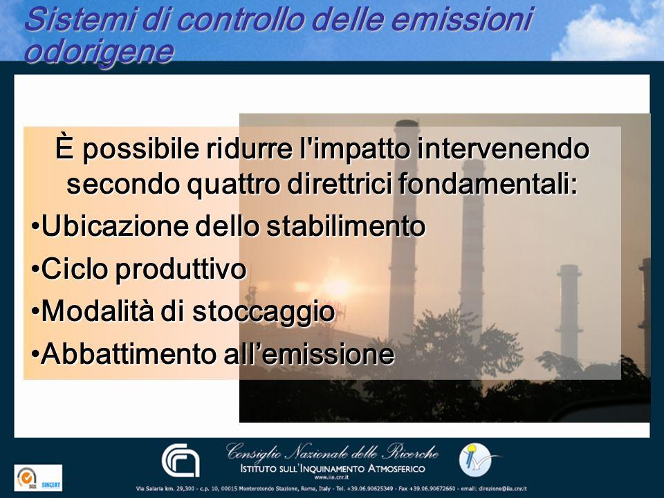 Sistemi di controllo delle emissioni odorigene È possibile ridurre l'impatto intervenendo secondo quattro direttrici fondamentali: Ubicazione dello st