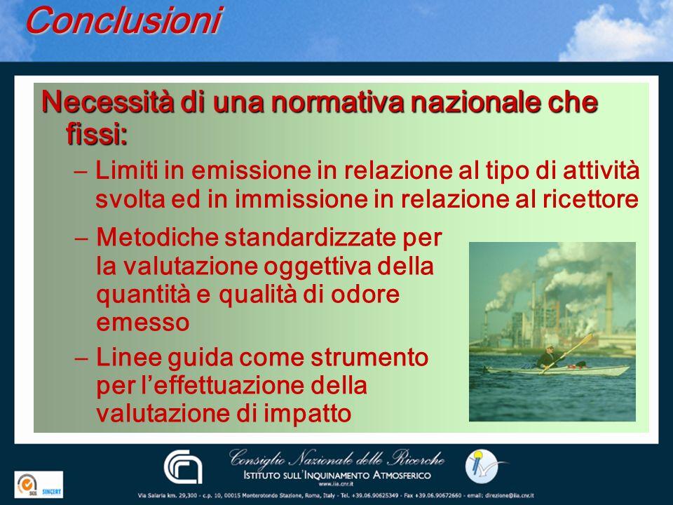 Conclusioni Necessità di una normativa nazionale che fissi: –Limiti in emissione in relazione al tipo di attività svolta ed in immissione in relazione