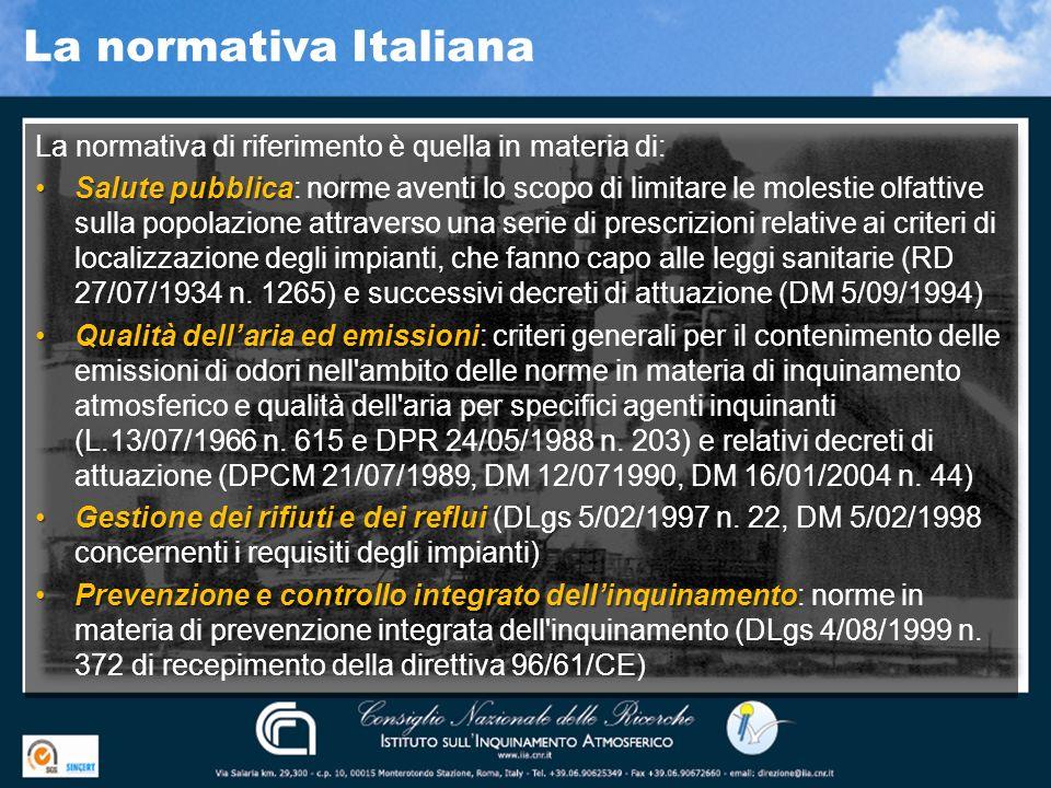La normativa Italiana La normativa di riferimento è quella in materia di: Salute pubblicaSalute pubblica: norme aventi lo scopo di limitare le molesti