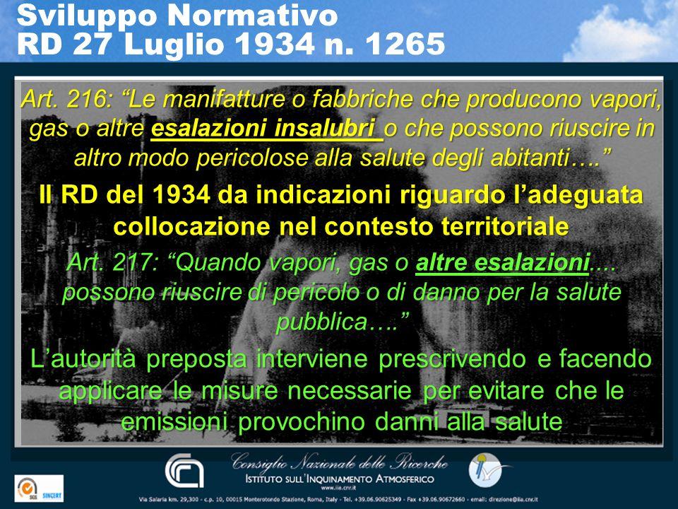 Sviluppo Normativo RD 27 Luglio 1934 n. 1265 Art. 216: Le manifatture o fabbriche che producono vapori, gas o altre esalazioni insalubri o che possono