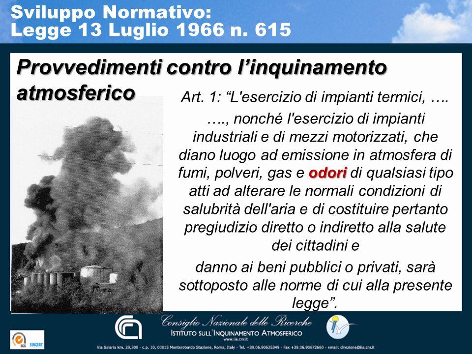 Sviluppo Normativo: Legge 13 Luglio 1966 n. 615 Art. 1: L'esercizio di impianti termici, …. odori …., nonché l'esercizio di impianti industriali e di