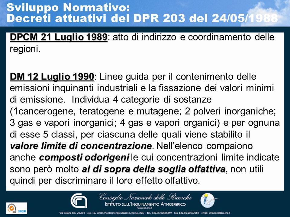 Composto Sensazione odorosa 100% Odor Threshold (ug/m 3 ) Limiti DM 12/07/1990 (ug/m 3 ) Idrogeno SolforatoUova marce1,45000 (FM*>50 g/h) Etilmercaptano Cipolla in decomposizione 5,25000 (FM*>25 g/h) Butilmercaptano3,05000 (FM*>50 g/h) AceticoAceto4980150000 (FM*>2 kg/h) PropionicoRancido, pungente123150000 (FM*>2 kg/h) MetilamminaPesce avariato386720000 (FM*>0,1 kg/h) DimetilamminaPesce avariato980020000 (FM*>0,1 kg/h) TrimetilamminaPesce avariato1122620000 (FM*>0,1 kg/h) EtilamminaAmmoniacale149720000 (FM*>0,1 kg/h) DietilamminaPesce avariato91120000 (FM*>0,1 kg/h) AmmoniacaPungente38885250000 (FM*>2 kg/h) Acetaldeide54920000 (FM*>0,1 kg/h) Propionaldeide193150000 (FM*>2 kg/h) ButirraldeideRancido120150000 (FM*>2 kg/h) Sviluppo Normativo: Decreti attuativi del DPR 203 del 24/05/1988