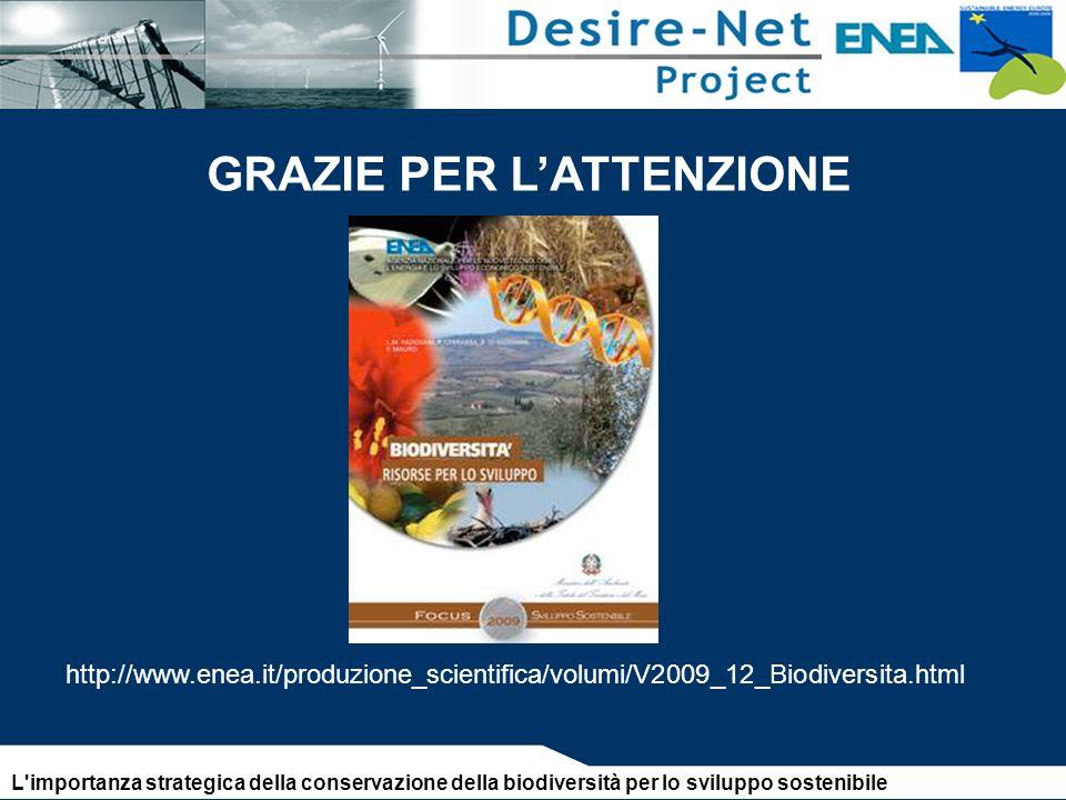 GRAZIE PER LATTENZIONE http://www.enea.it/produzione_scientifica/volumi/V2009_12_Biodiversita.html