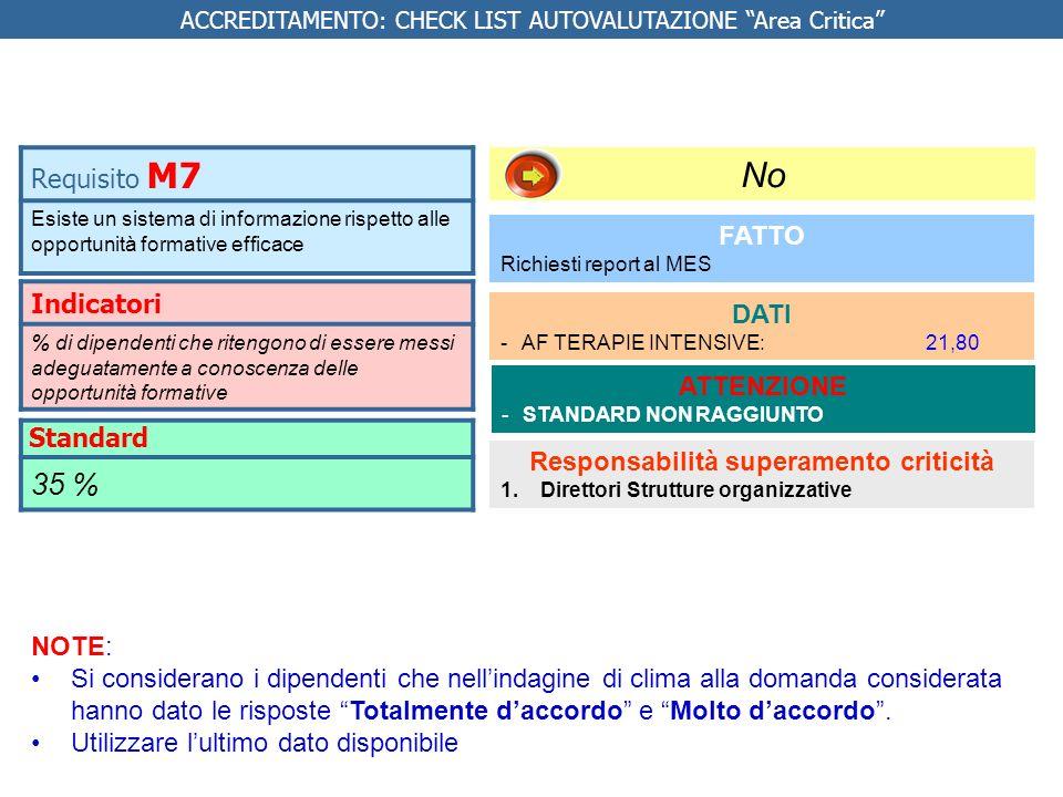 Indicatori % di dipendenti che ritengono di essere messi adeguatamente a conoscenza delle opportunità formative Requisito M7 Esiste un sistema di info