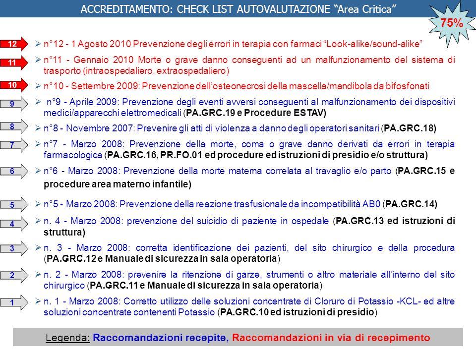 n°12 - 1 Agosto 2010 Prevenzione degli errori in terapia con farmaci Look-alike/sound-alike n°11 - Gennaio 2010 Morte o grave danno conseguenti ad un