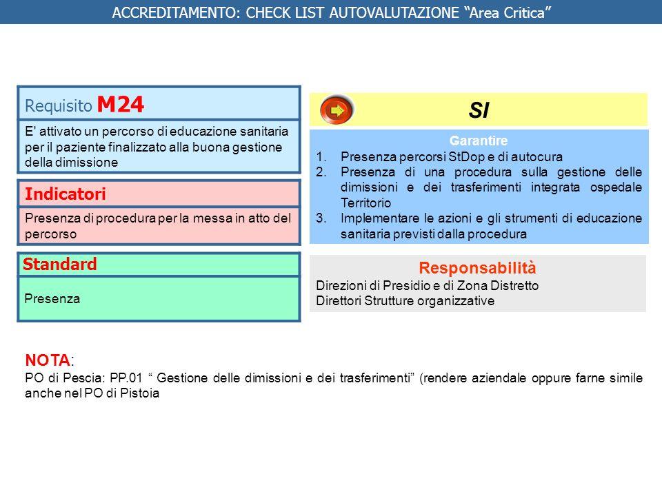 Indicatori Presenza di procedura per la messa in atto del percorso Requisito M24 E' attivato un percorso di educazione sanitaria per il paziente final