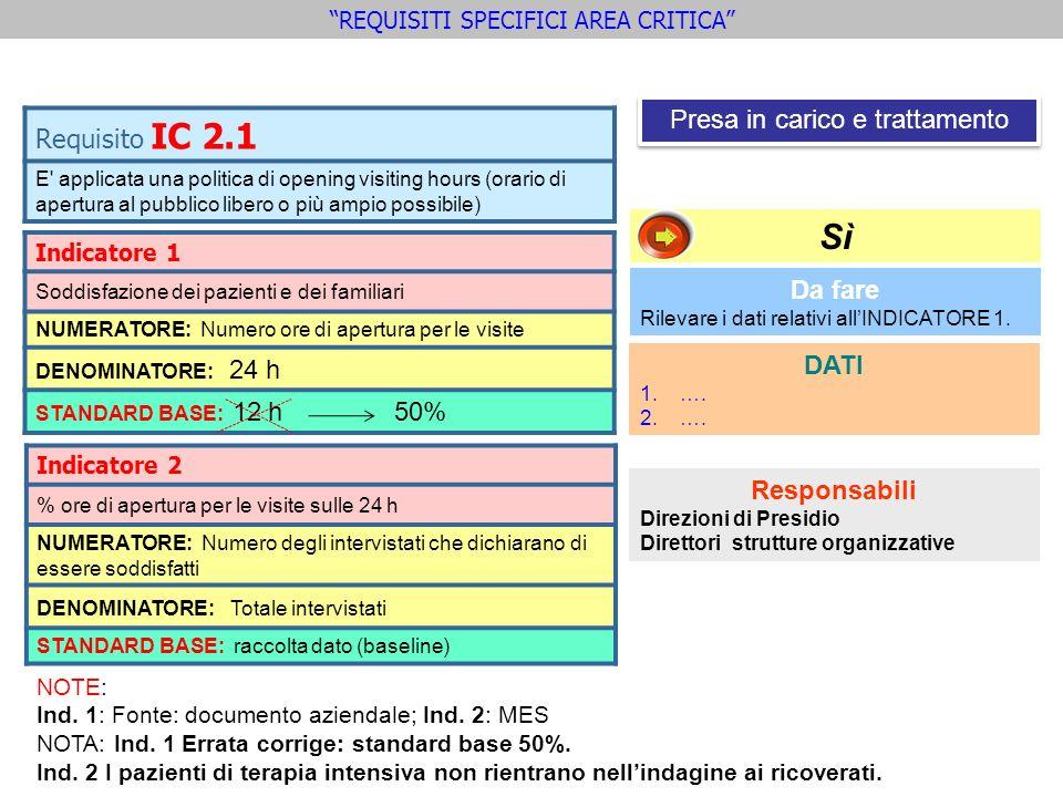 Presa in carico e trattamento REQUISITI SPECIFICI AREA CRITICA Requisito IC 2.1 E' applicata una politica di opening visiting hours (orario di apertur